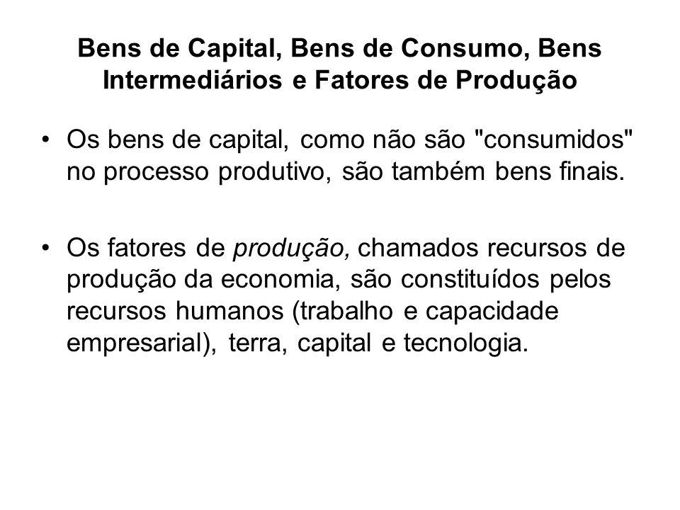 Bens de Capital, Bens de Consumo, Bens Intermediários e Fatores de Produção Os bens de consumo destinam-se diretamente ao atendimento das necessidades humanas.