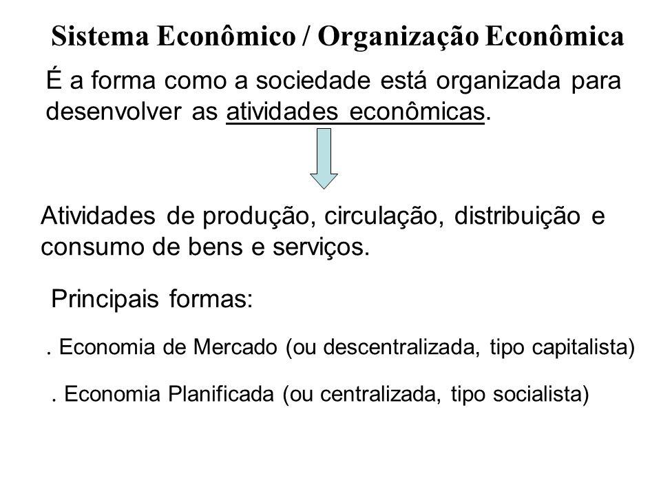 Necessidades humanas ilimitadas X Recursos produtivos escassos Escassez Escolha O que e quanto Como Para quem (produzir) Problemas econômicos fundamentais