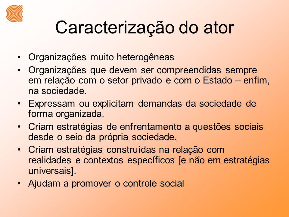 Caracterização do ator Organizações muito heterogêneas Organizações que devem ser compreendidas sempre em relação com o setor privado e com o Estado –
