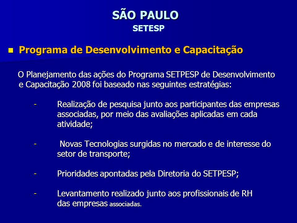 SÃO PAULO SÃO PAULO SETESP Programa de Desenvolvimento e Capacitação Programa de Desenvolvimento e Capacitação O Planejamento das ações do Programa SE