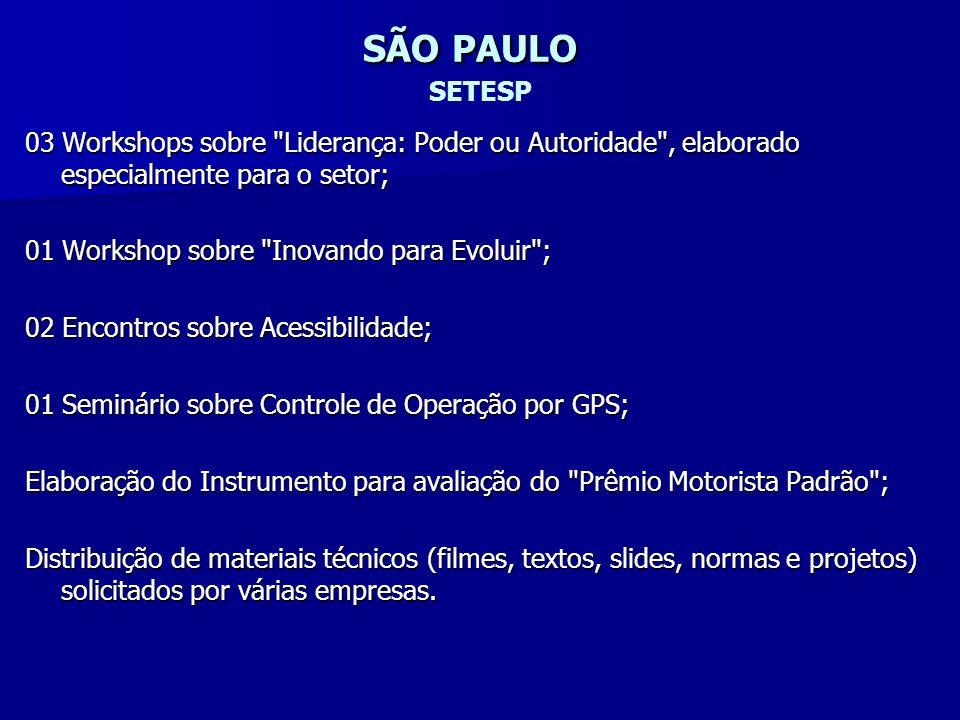 SÃO PAULO SÃO PAULO SETESP 03 Workshops sobre
