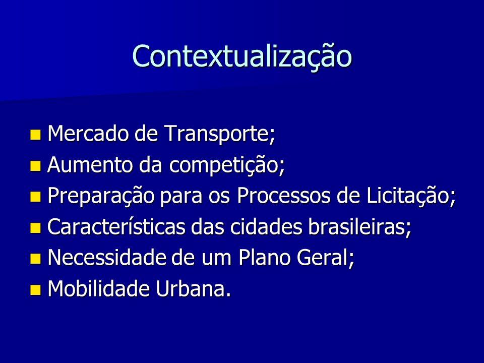Contextualização Mercado de Transporte; Mercado de Transporte; Aumento da competição; Aumento da competição; Preparação para os Processos de Licitação