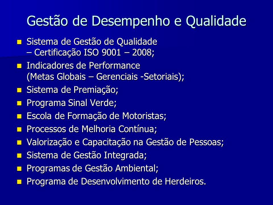 Gestão de Desempenho e Qualidade Sistema de Gestão de Qualidade – Certificação ISO 9001 – 2008; Sistema de Gestão de Qualidade – Certificação ISO 9001