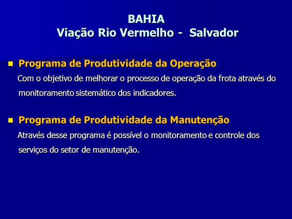 BAHIA Viação Rio Vermelho - Salvador Programa de Produtividade da Operação Programa de Produtividade da Operação Com o objetivo de melhorar o processo