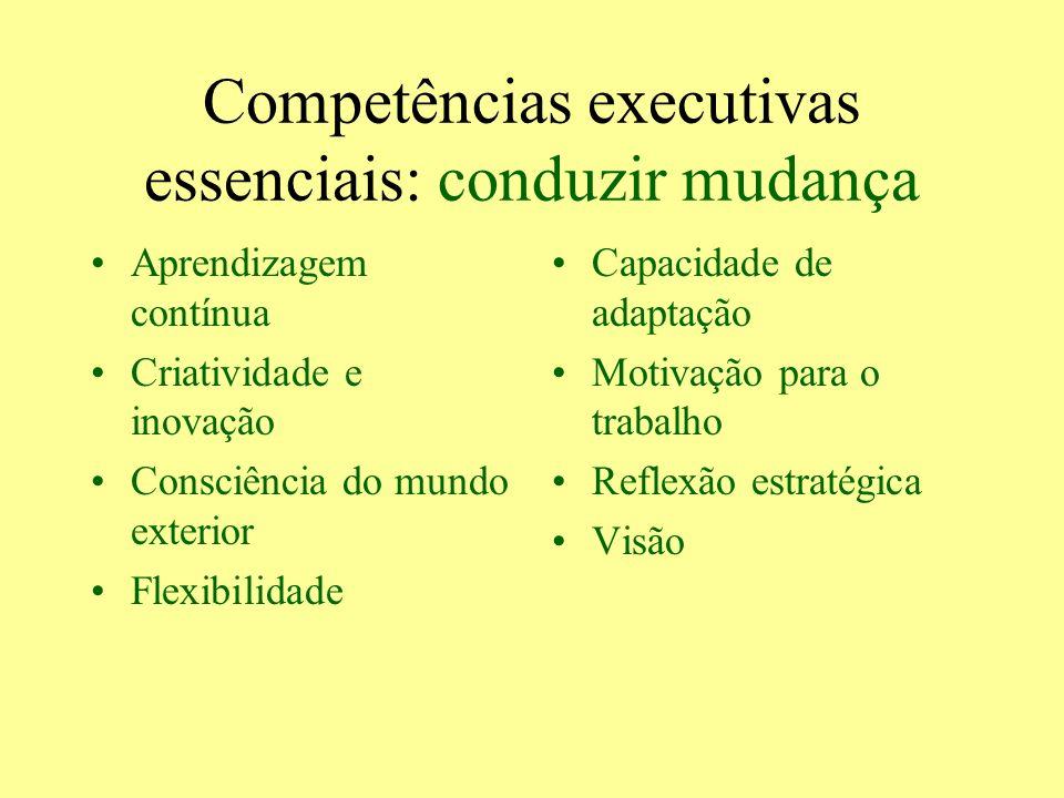 Competências executivas essenciais: conduzir mudança Aprendizagem contínua Criatividade e inovação Consciência do mundo exterior Flexibilidade Capacid