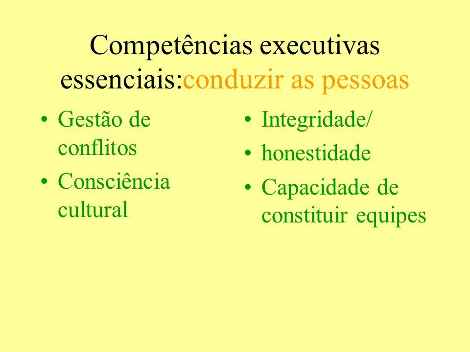 Competências executivas essenciais:conduzir as pessoas Gestão de conflitos Consciência cultural Integridade/ honestidade Capacidade de constituir equi