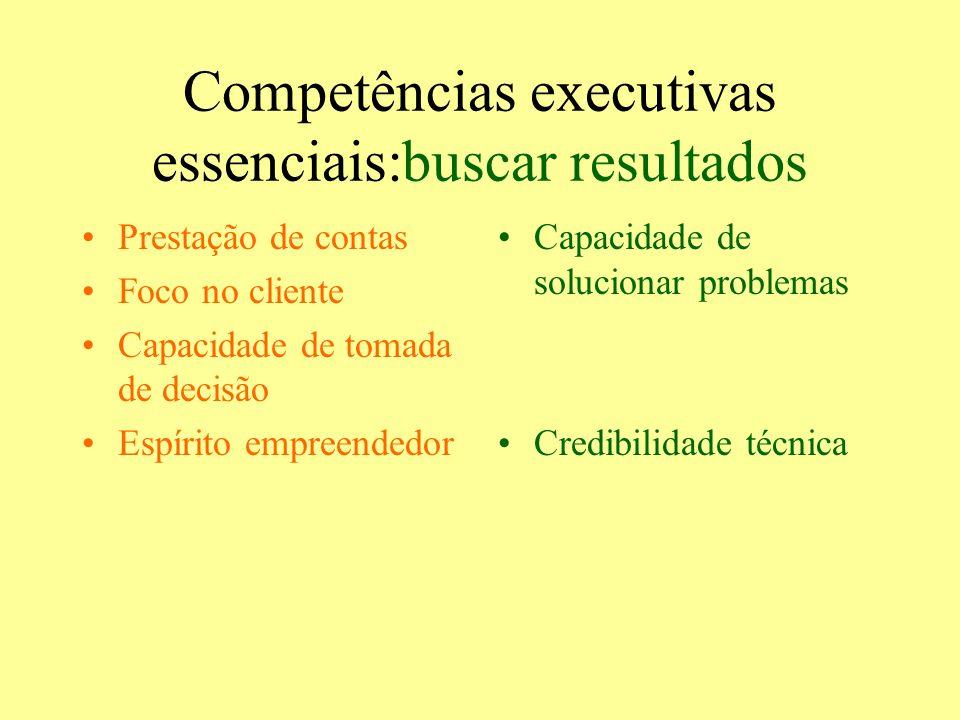 Competências executivas essenciais:buscar resultados Prestação de contas Foco no cliente Capacidade de tomada de decisão Espírito empreendedor Capacid