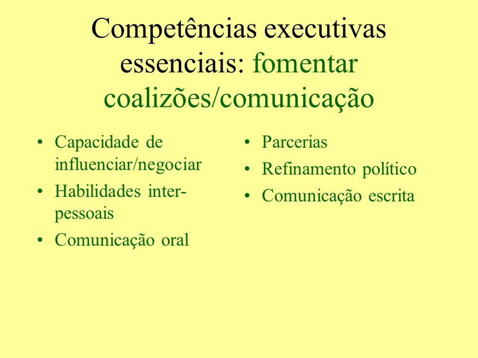 Competências executivas essenciais: fomentar coalizões/comunicação Capacidade de influenciar/negociar Habilidades inter- pessoais Comunicação oral Par