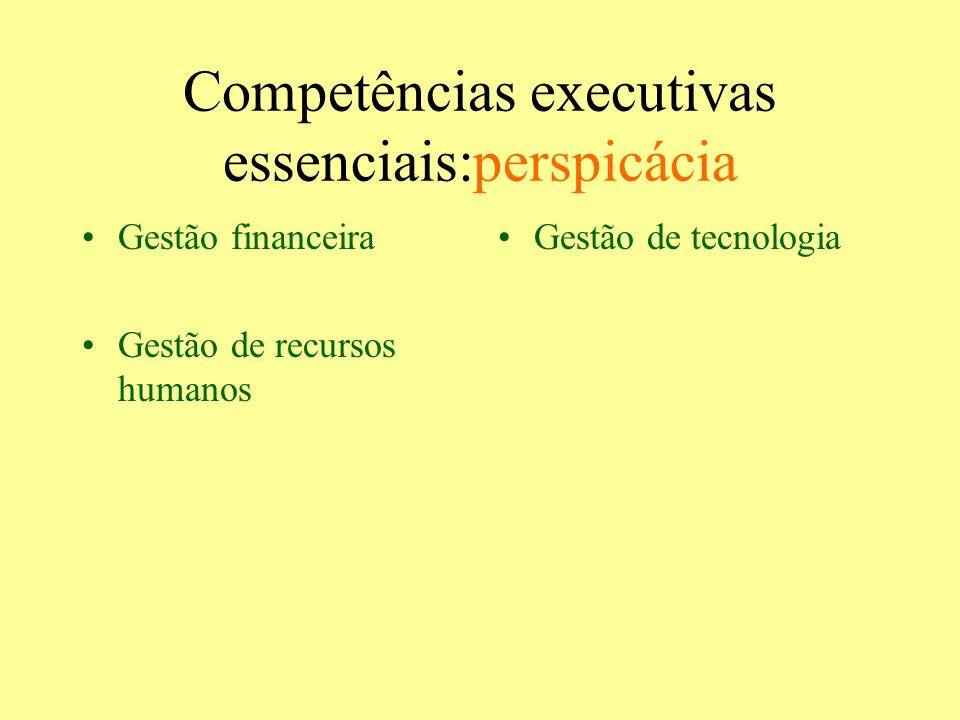 Competências executivas essenciais:perspicácia Gestão financeira Gestão de recursos humanos Gestão de tecnologia