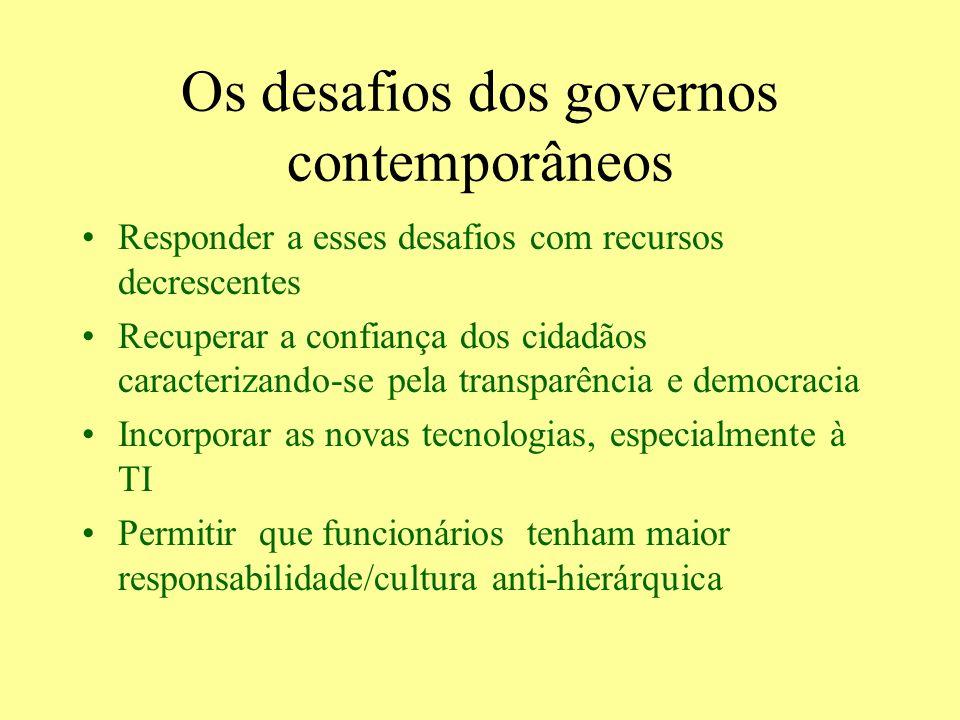 Os desafios dos governos contemporâneos Responder a esses desafios com recursos decrescentes Recuperar a confiança dos cidadãos caracterizando-se pela
