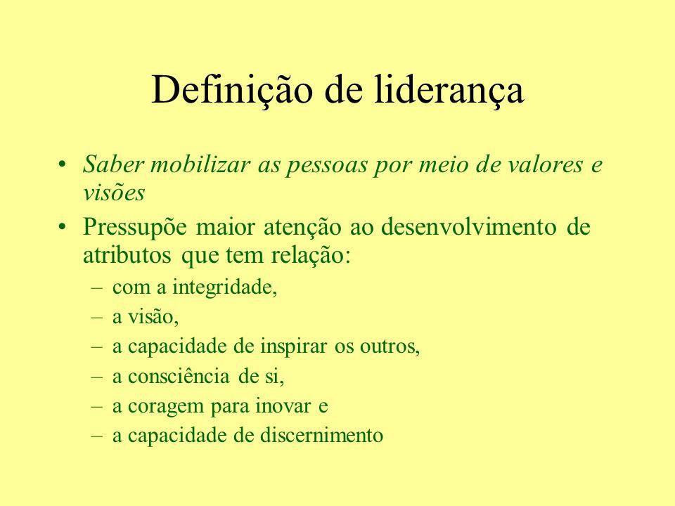 Definição de liderança Saber mobilizar as pessoas por meio de valores e visões Pressupõe maior atenção ao desenvolvimento de atributos que tem relação