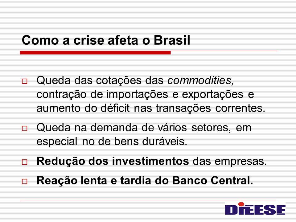 Como a crise afeta o Brasil Queda das cotações das commodities, contração de importações e exportações e aumento do déficit nas transações correntes.