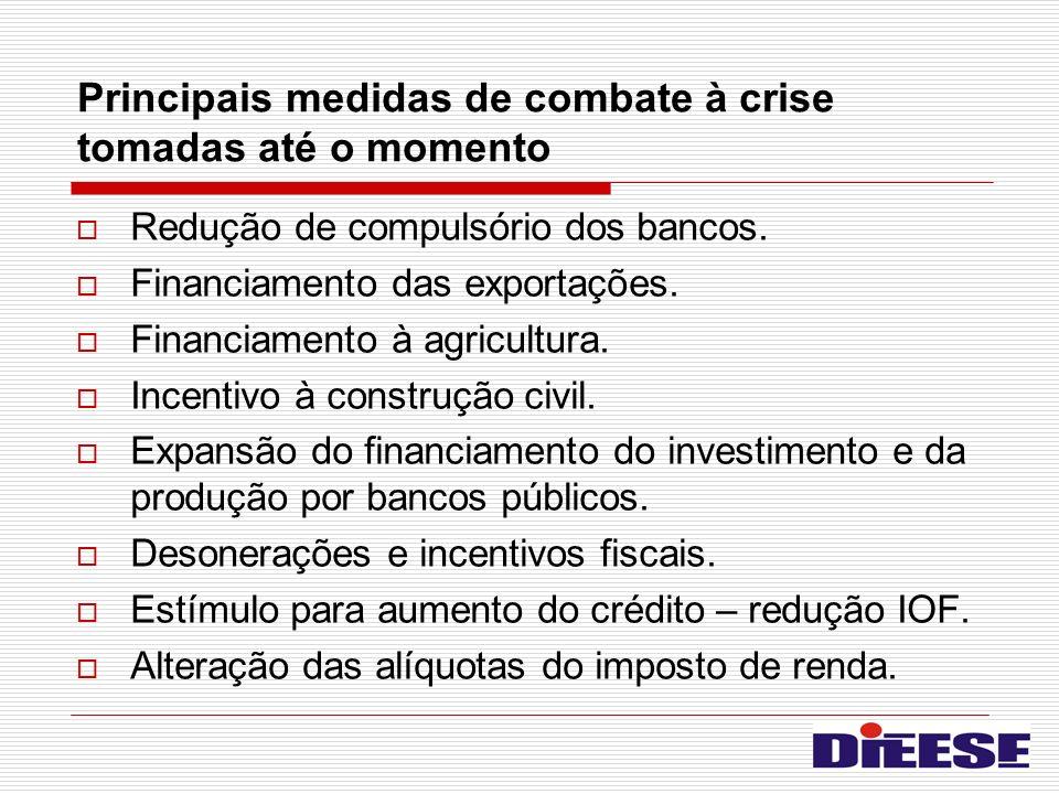 Principais medidas de combate à crise tomadas até o momento Redução de compulsório dos bancos. Financiamento das exportações. Financiamento à agricult