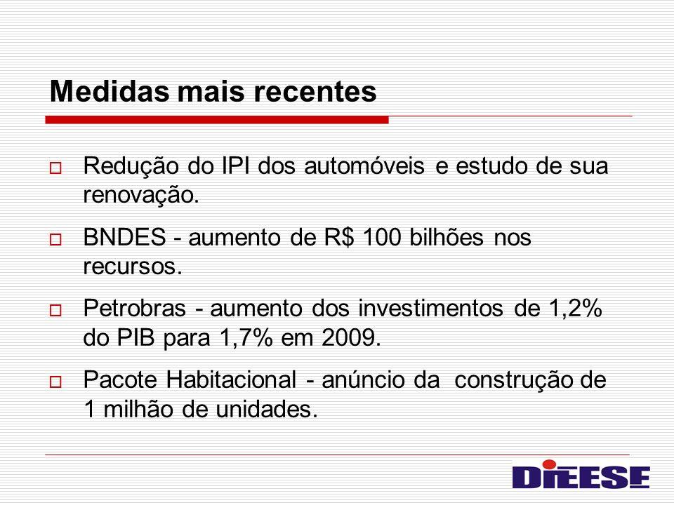 Medidas mais recentes Redução do IPI dos automóveis e estudo de sua renovação. BNDES - aumento de R$ 100 bilhões nos recursos. Petrobras - aumento dos