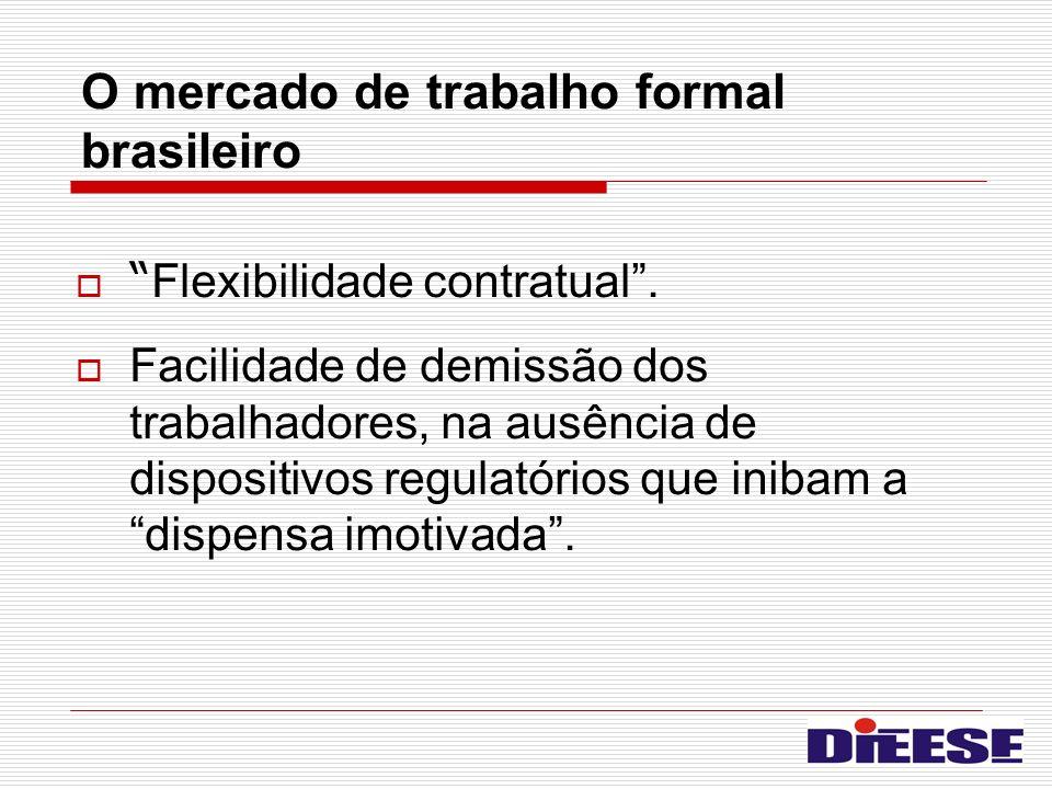 Flexibilidade contratual. Facilidade de demissão dos trabalhadores, na ausência de dispositivos regulatórios que inibam a dispensa imotivada. O mercad