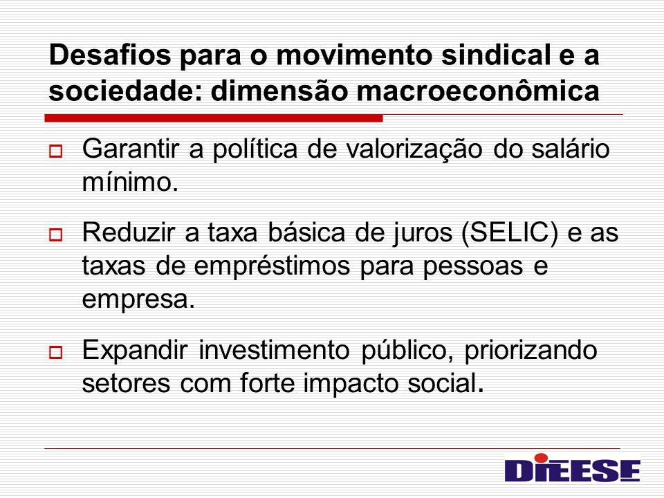 Desafios para o movimento sindical e a sociedade: dimensão macroeconômica Garantir a política de valorização do salário mínimo. Reduzir a taxa básica