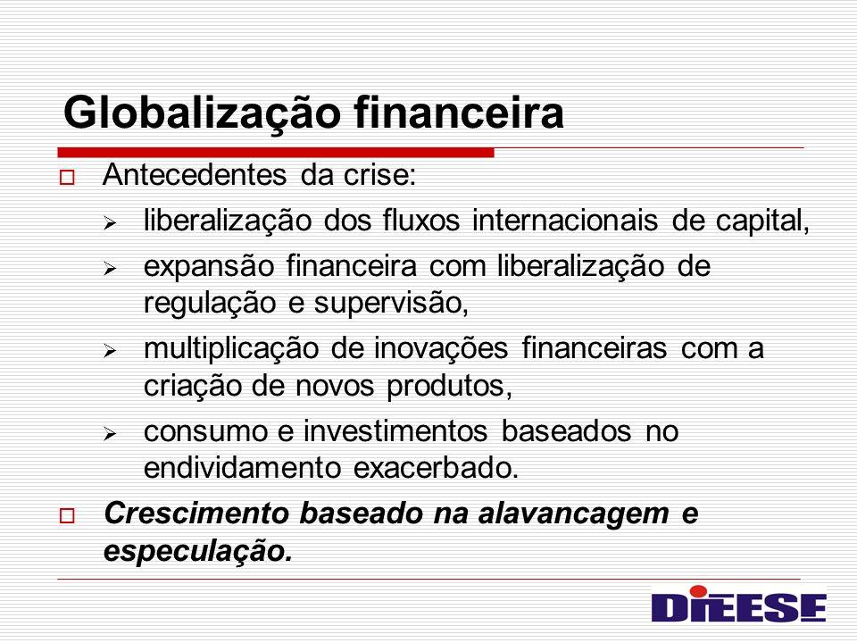 Globalização financeira Antecedentes da crise: liberalização dos fluxos internacionais de capital, expansão financeira com liberalização de regulação