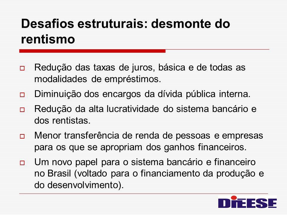 Desafios estruturais: desmonte do rentismo Redução das taxas de juros, básica e de todas as modalidades de empréstimos. Diminuição dos encargos da dív