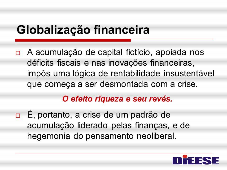 Globalização financeira A acumulação de capital fictício, apoiada nos déficits fiscais e nas inovações financeiras, impôs uma lógica de rentabilidade