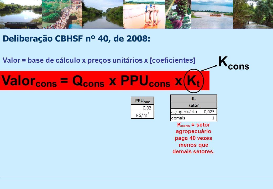 Deliberação CBHSF nº 40, de 2008: Valor cons = Q cons x PPU cons x K t Valor = base de cálculo x preços unitários x [coeficientes] K cons = setor agro