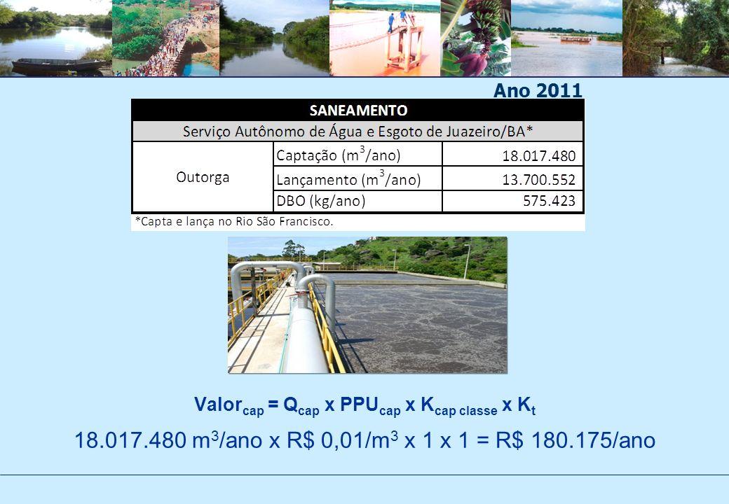 Valor cap = Q cap x PPU cap x K cap classe x K t 18.017.480 m 3 /ano x R$ 0,01/m 3 x 1 x 1 = R$ 180.175/ano Ano 2011