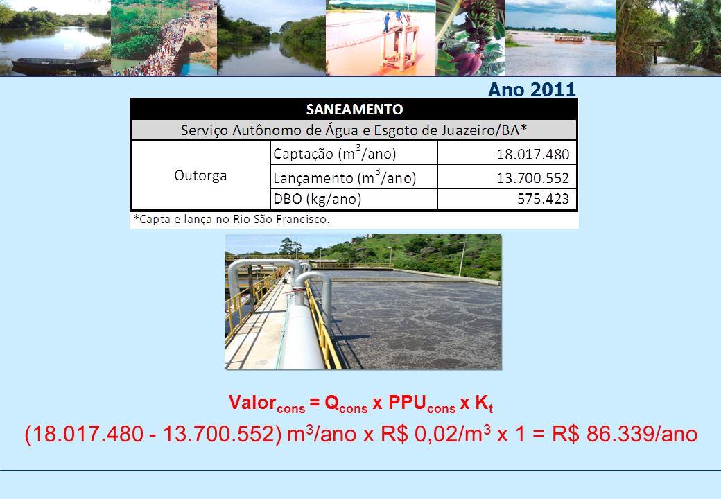 Valor cons = Q cons x PPU cons x K t (18.017.480 - 13.700.552) m 3 /ano x R$ 0,02/m 3 x 1 = R$ 86.339/ano Ano 2011