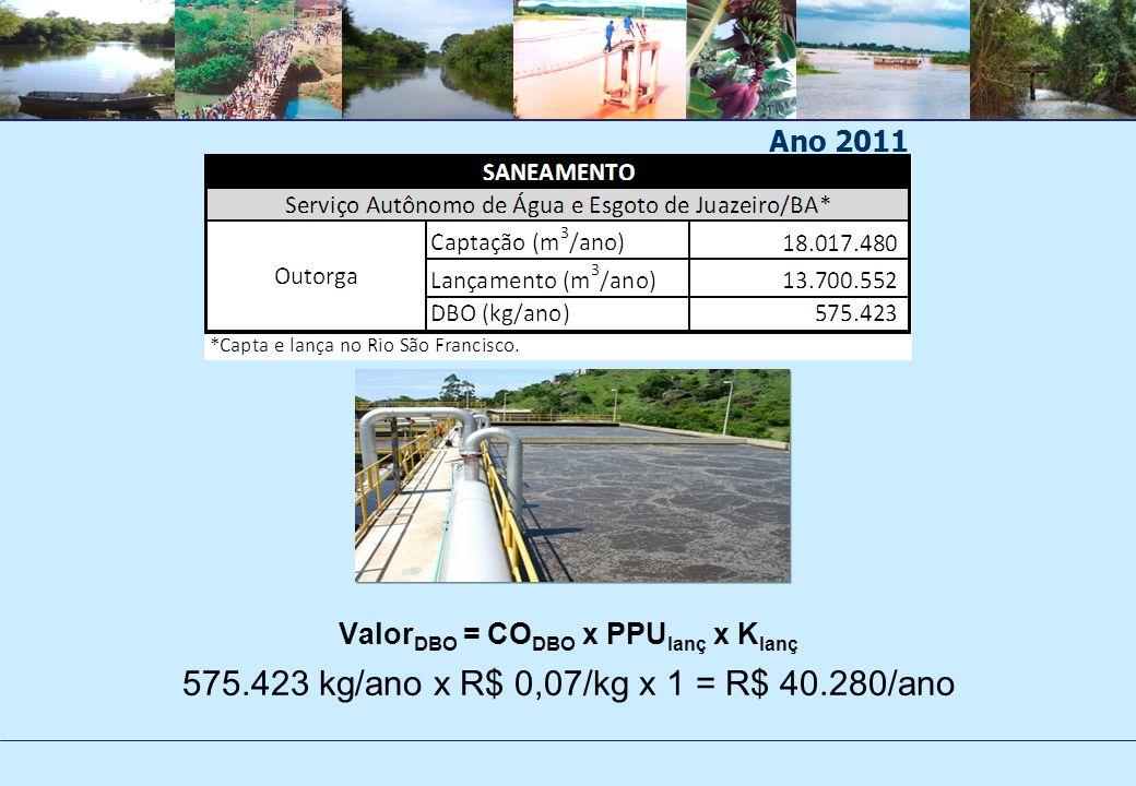 Valor DBO = CO DBO x PPU lanç x K lanç 575.423 kg/ano x R$ 0,07/kg x 1 = R$ 40.280/ano Ano 2011