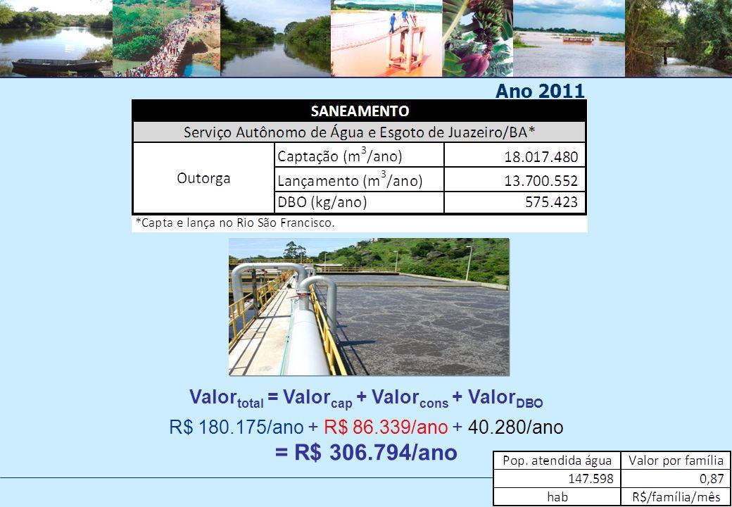 Valor total = Valor cap + Valor cons + Valor DBO R$ 180.175/ano + R$ 86.339/ano + 40.280/ano = R$ 306.794/ano Ano 2011