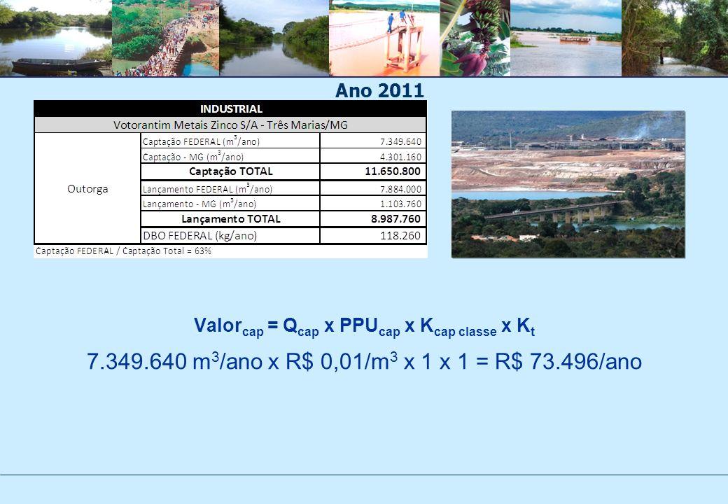 Valor cap = Q cap x PPU cap x K cap classe x K t 7.349.640 m 3 /ano x R$ 0,01/m 3 x 1 x 1 = R$ 73.496/ano Ano 2011
