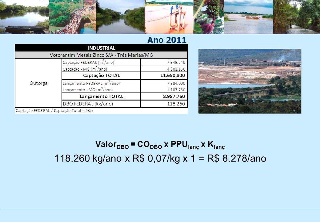 Valor DBO = CO DBO x PPU lanç x K lanç 118.260 kg/ano x R$ 0,07/kg x 1 = R$ 8.278/ano Ano 2011
