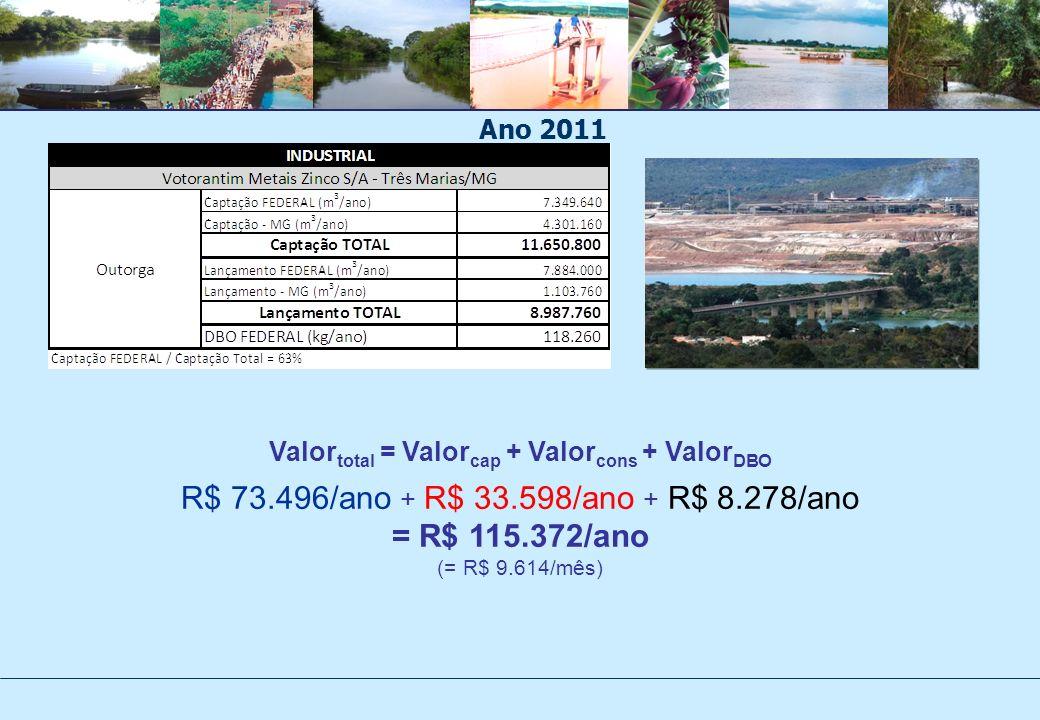 Valor total = Valor cap + Valor cons + Valor DBO R$ 73.496/ano + R$ 33.598/ano + R$ 8.278/ano = R$ 115.372/ano (= R$ 9.614/mês) Ano 2011