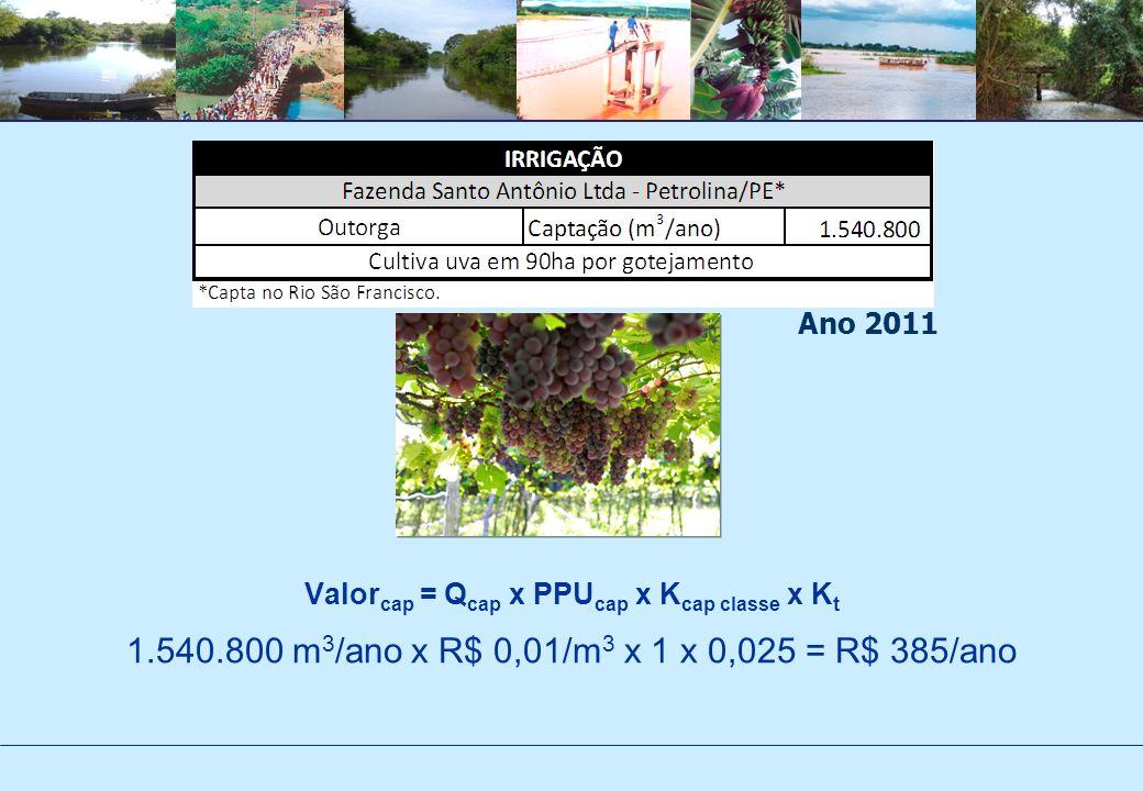 Valor cap = Q cap x PPU cap x K cap classe x K t 1.540.800 m 3 /ano x R$ 0,01/m 3 x 1 x 0,025 = R$ 385/ano Ano 2011
