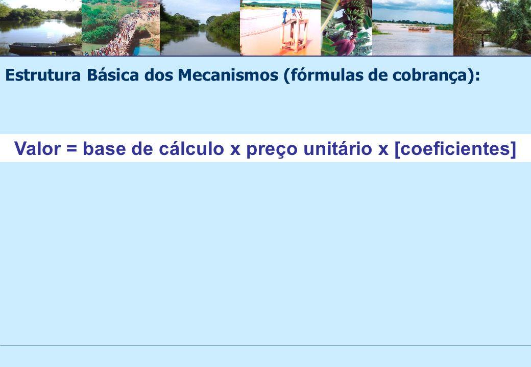 Valor = base de cálculo x preço unitário x [coeficientes] Estrutura Básica dos Mecanismos (fórmulas de cobrança):