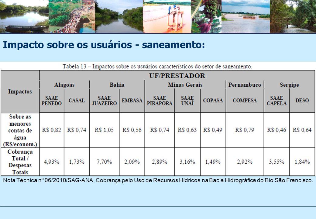Impacto sobre os usuários - saneamento: Nota Técnica nº 06/2010/SAG-ANA, Cobrança pelo Uso de Recursos Hídricos na Bacia Hidrográfica do Rio São Franc