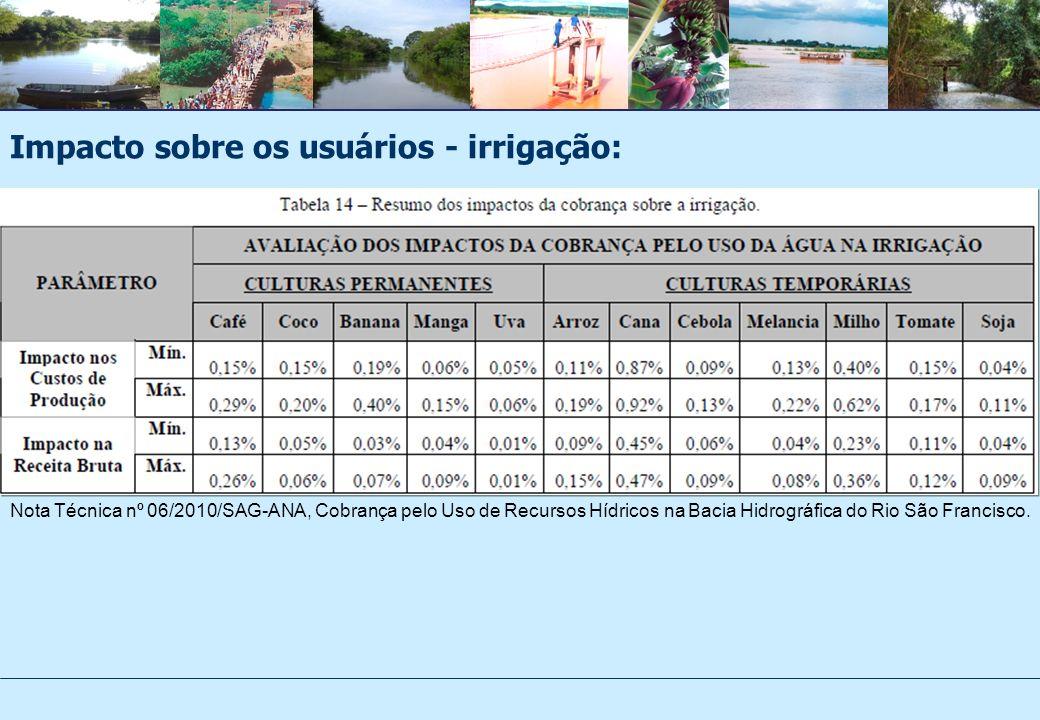 Impacto sobre os usuários - irrigação: Nota Técnica nº 06/2010/SAG-ANA, Cobrança pelo Uso de Recursos Hídricos na Bacia Hidrográfica do Rio São Franci