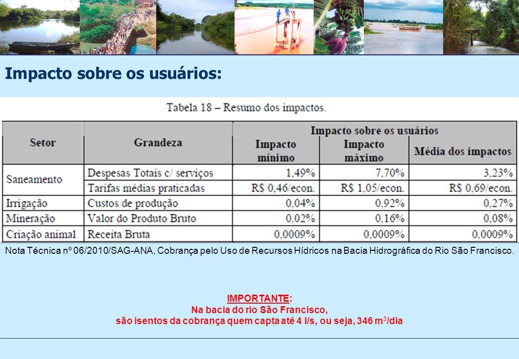 Impacto sobre os usuários: Nota Técnica nº 06/2010/SAG-ANA, Cobrança pelo Uso de Recursos Hídricos na Bacia Hidrográfica do Rio São Francisco. IMPORTA