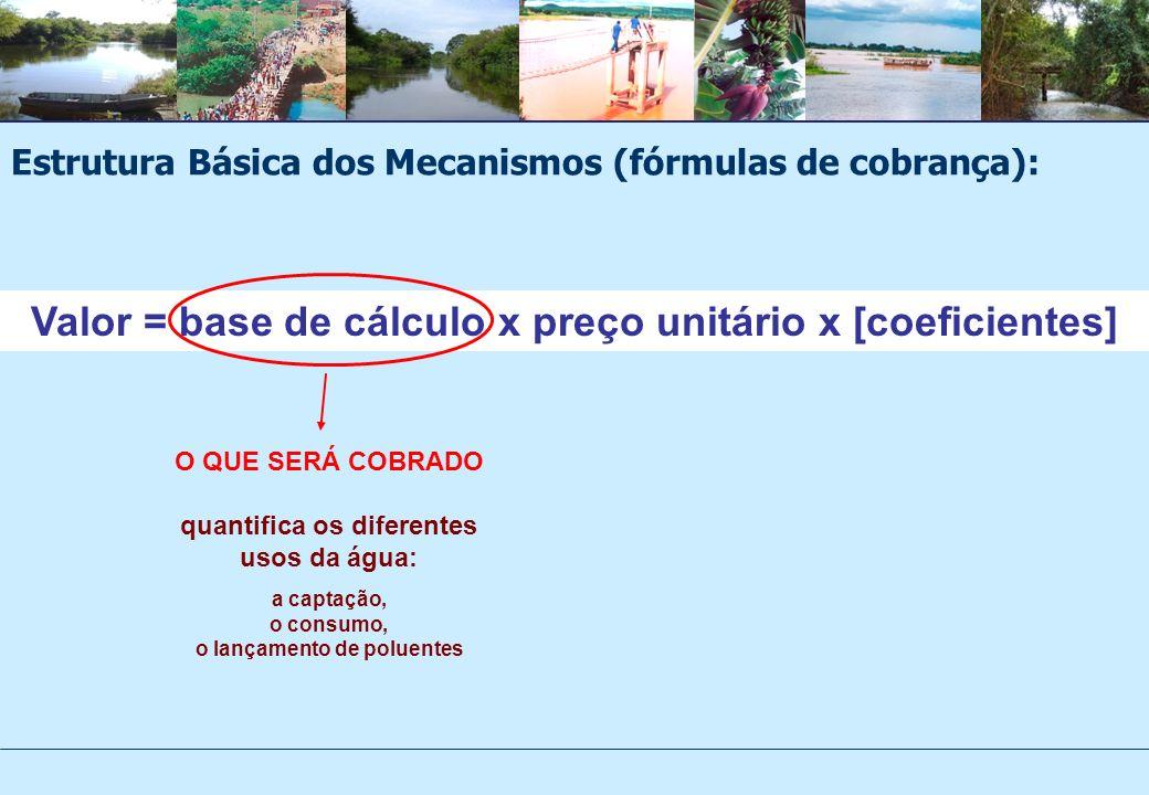 Valor = base de cálculo x preço unitário x [coeficientes] O QUE SERÁ COBRADO quantifica os diferentes usos da água: a captação, o consumo, o lançamento de poluentes Estrutura Básica dos Mecanismos (fórmulas de cobrança):