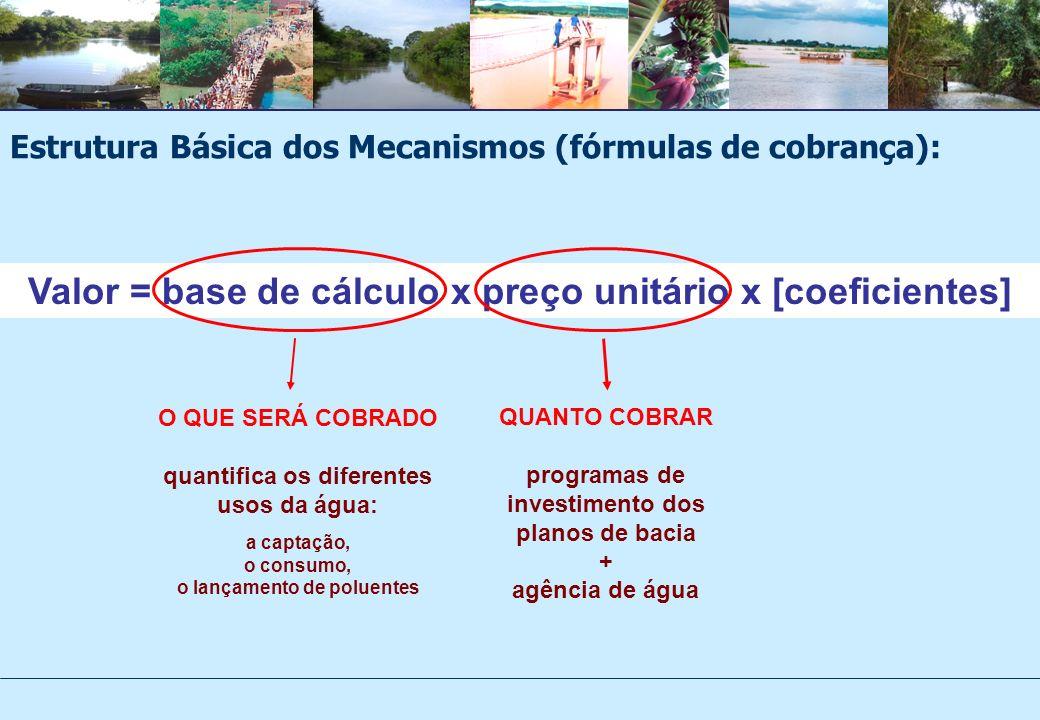 Valor = base de cálculo x preço unitário x [coeficientes] O QUE SERÁ COBRADO quantifica os diferentes usos da água: a captação, o consumo, o lançamento de poluentes QUANTO COBRAR programas de investimento dos planos de bacia + agência de água Estrutura Básica dos Mecanismos (fórmulas de cobrança):
