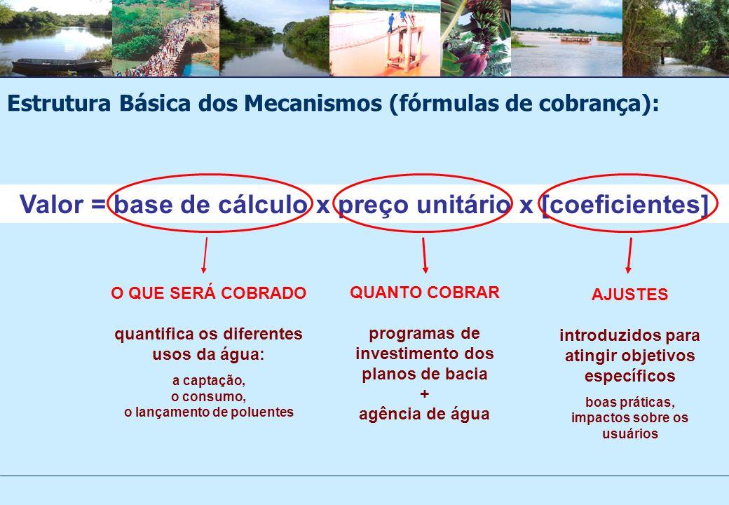 Valor = base de cálculo x preço unitário x [coeficientes] O QUE SERÁ COBRADO quantifica os diferentes usos da água: a captação, o consumo, o lançament