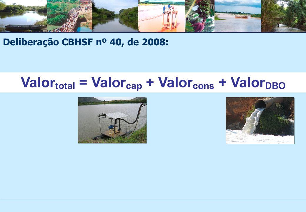 Tipo UsoPPU Unida de PBS (desde 2003) PCJ (desde 2006) SF (desde 2010) Doce 2011/12201320142015 Captação de água bruta PPU cap R$/m 3 0,01 0,0180,0210,0240,030 Consumo de água bruta PPU cons R$/m 3 0,02 ---- Lançamento de carga orgânica PPU lanç R$/kg 0,070,100,070,1000,1200,1500,160 Comparativo com outras bacias: Já discutem atualização monetária dos valores Não adotou parcela consumo