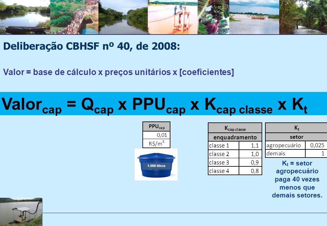 Valor cap = Q cap x PPU cap x K cap classe x K t Deliberação CBHSF nº 40, de 2008: Valor = base de cálculo x preços unitários x [coeficientes] K t = setor agropecuário paga 40 vezes menos que demais setores.