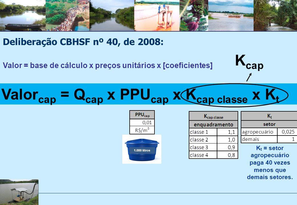 Valor cap = Q cap x PPU cap x K cap classe x K t Deliberação CBHSF nº 40, de 2008: Valor = base de cálculo x preços unitários x [coeficientes] K t = s