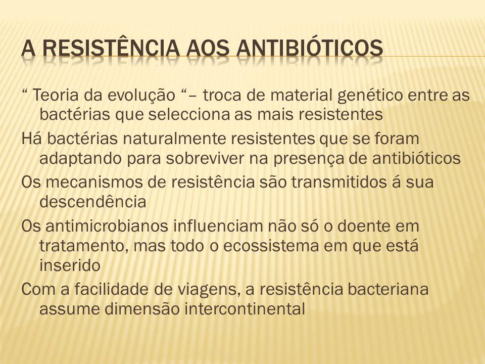 Os antibióticos não distinguem entre as bactérias que coabitam connosco ( comensais ) e as que causam infecção ( patogénicas ) As bactérias resistentes podem ser transmitidas a outros indivíduos ; quem não tomou antibiótico pode também ser resistente 80 a 90 % dos antibióticos ingeridos não são degradados e são expelidos para o meio ambiente onde mantêm a capacidade de actuar nas bactérias e promover resistências As taxas de resistência variam localmente com na dependência do consumo local de antimicrobianos