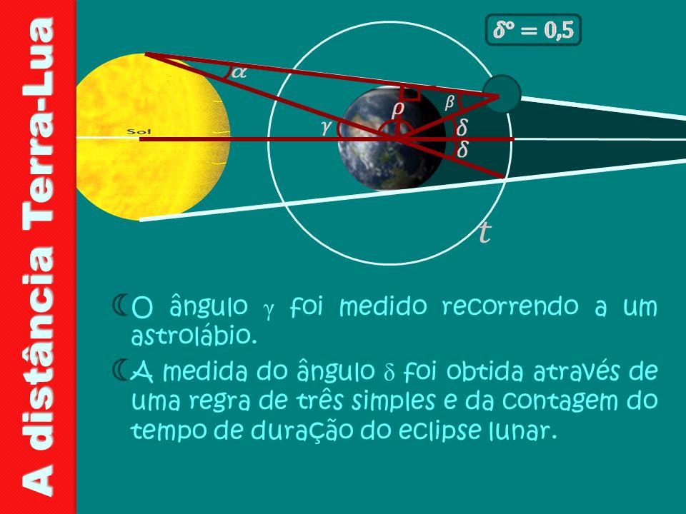 A distância Terra-Lua O ângulo γ foi medido recorrendo a um astrolábio. A medida do ângulo δ foi obtida através de uma regra de três simples e da cont