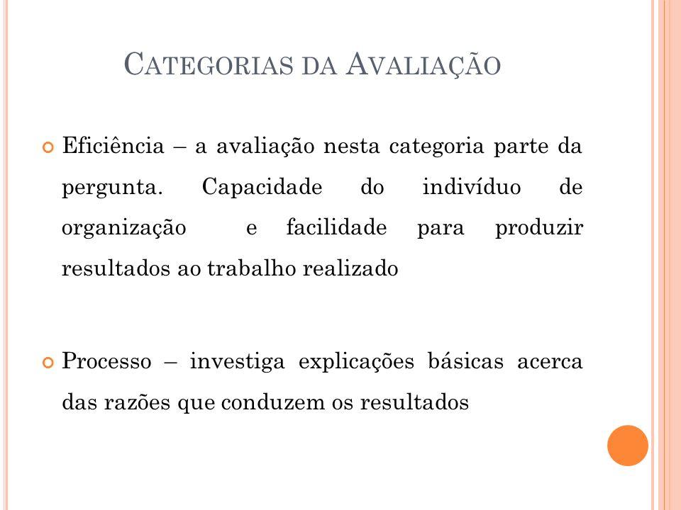 C ATEGORIAS DA A VALIAÇÃO Eficiência – a avaliação nesta categoria parte da pergunta.