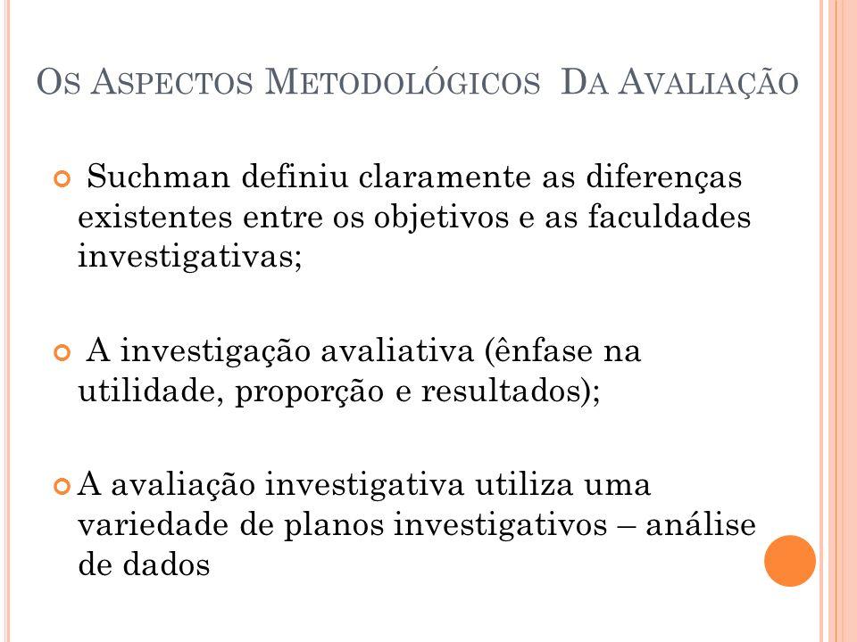 O S A SPECTOS M ETODOLÓGICOS D A A VALIAÇÃO Suchman definiu claramente as diferenças existentes entre os objetivos e as faculdades investigativas; A investigação avaliativa (ênfase na utilidade, proporção e resultados); A avaliação investigativa utiliza uma variedade de planos investigativos – análise de dados