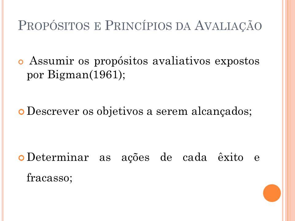 P ROPÓSITOS E P RINCÍPIOS DA A VALIAÇÃO Assumir os propósitos avaliativos expostos por Bigman(1961); Descrever os objetivos a serem alcançados; Determinar as ações de cada êxito e fracasso;