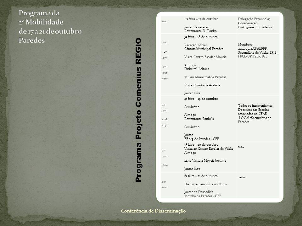10:00 10:30 11:00 11:15 14:30 15:30 17:30 18:30 Mesa de abertura Autarquia; CFAEPPP, Secundária de Vilela; Representante Parceiro Espanhol e representante Cidades Educadoras Conferência Professor Rui Trindade - FPCEUP Coffee Break Workshops Contributos para a melhoria da inclusão e a diminuição do abandono.