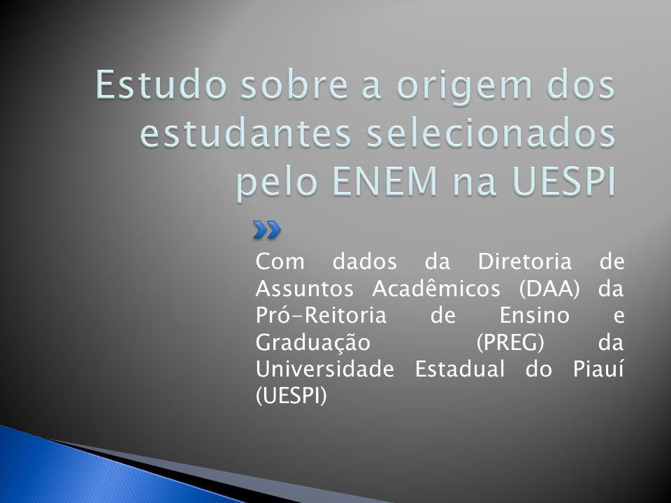 Com dados da Diretoria de Assuntos Acadêmicos (DAA) da Pró-Reitoria de Ensino e Graduação (PREG) da Universidade Estadual do Piauí (UESPI)
