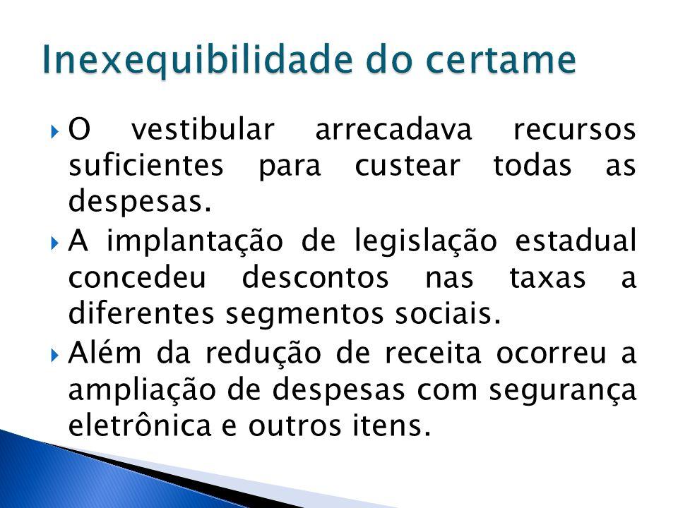 PARNAÍBA   ODONTOLOGIA MAMaranhão3 PIPiauí16 BABahia1 CECeará3 Total:23